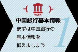 振込 手数料 中国 銀行